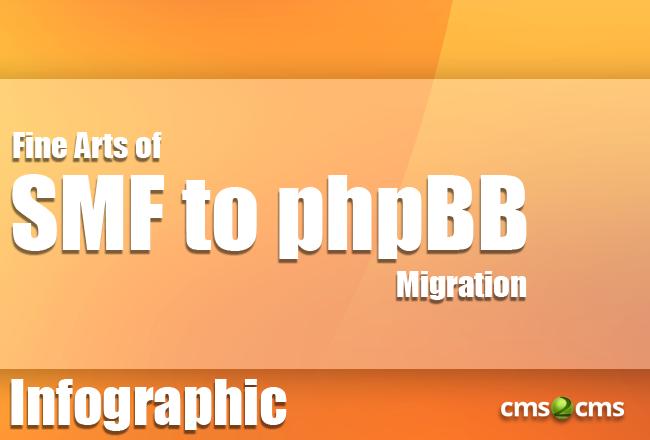 smf to phpbb migration